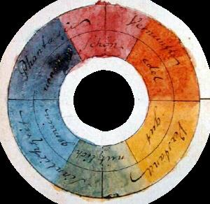 Farbkreis von Goethe